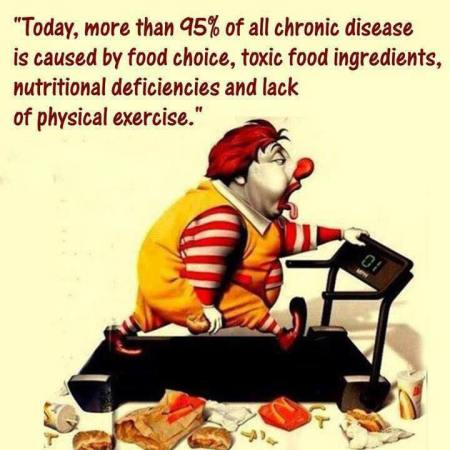 chronic-disease-food-choice-toxic-ingredients-nutritional-deficiencies-lack-physical-excercise-mcd.jpg