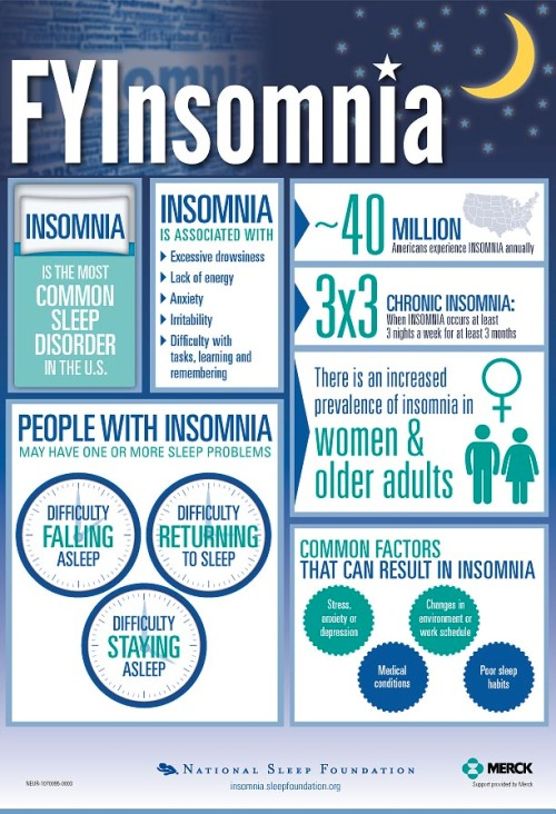 fyi info sleep insomnia facts