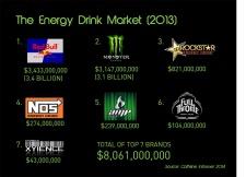 energy-drink-market-2014.jpg