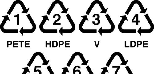 platic-water-bottle-recycle-number-symbols.jpg