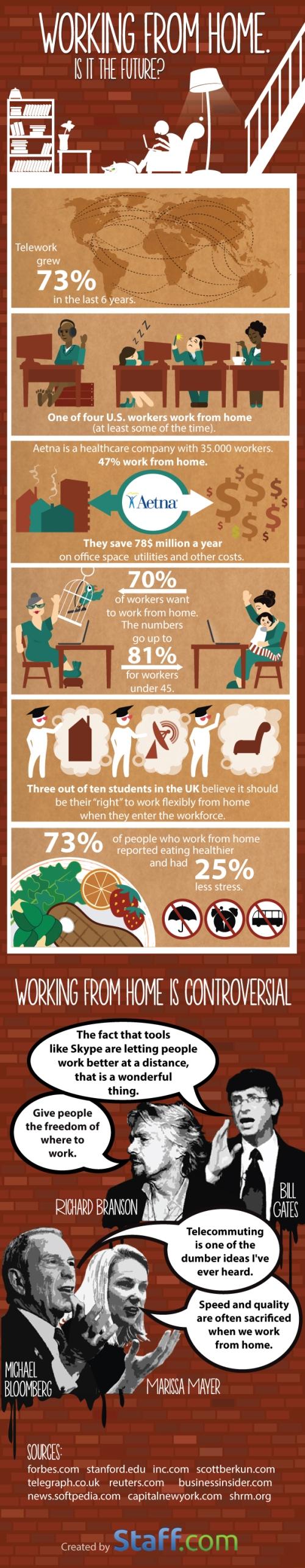 workfromhomefuture_infographic.jpg