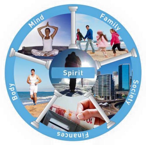 spirit-expansion-nikken-5-pillars-hbm-wisdom.jpg